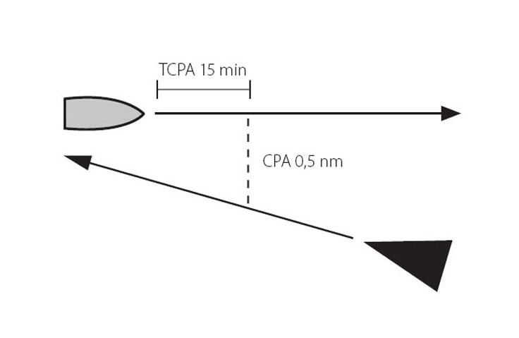 cpa-alarm